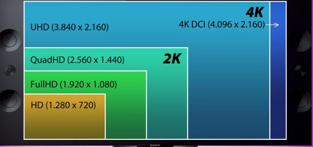 Resoluciones-4K-con-TV
